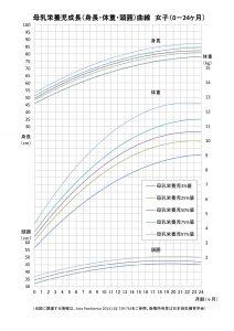 %e4%bd%93%e9%87%8d%e6%9b%b2%e7%b7%9a%e3%80%80%e5%ae%8c%e5%85%a8%e6%af%8d%e4%b9%b3%e3%80%80%e5%a5%b3%e5%85%90